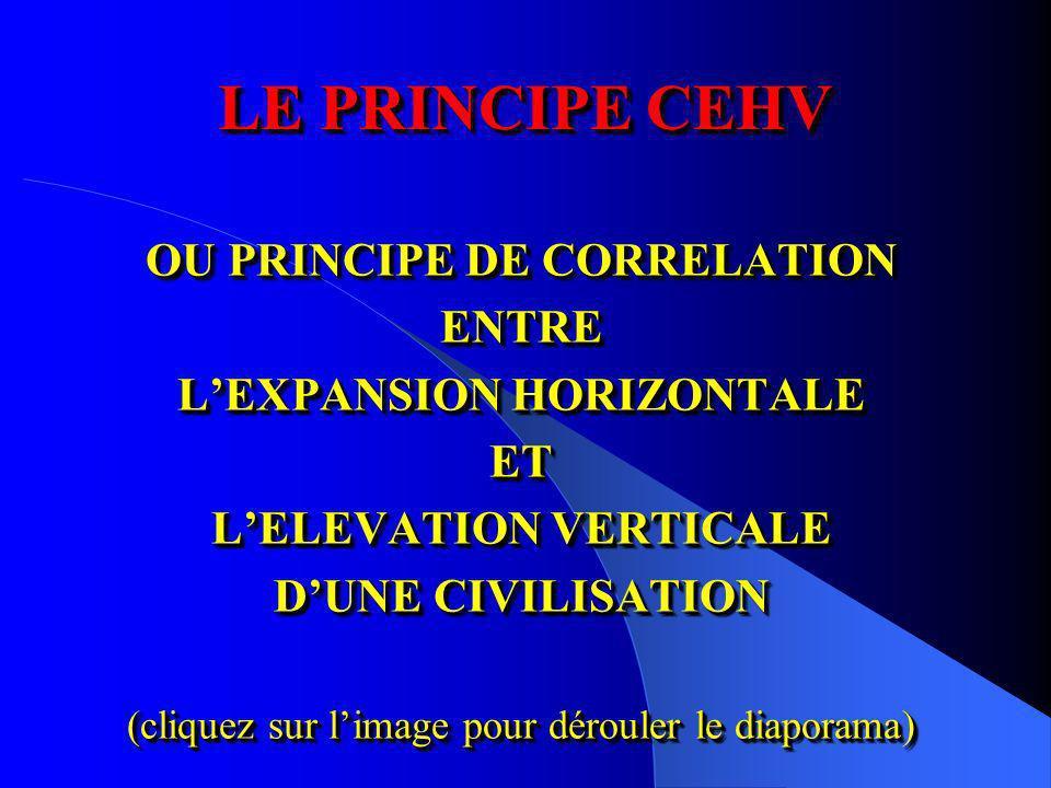 LE PRINCIPE CEHV OU PRINCIPE DE CORRELATION ENTRE LEXPANSION HORIZONTALE ET LELEVATION VERTICALE DUNE CIVILISATION (cliquez sur limage pour dérouler le diaporama) OU PRINCIPE DE CORRELATION ENTRE LEXPANSION HORIZONTALE ET LELEVATION VERTICALE DUNE CIVILISATION (cliquez sur limage pour dérouler le diaporama)