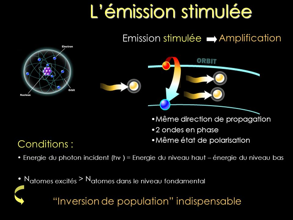 L émission stimulée L émission stimulée est le processus inverse de l absorption, c est-à-dire que la radiation (c.à.d.