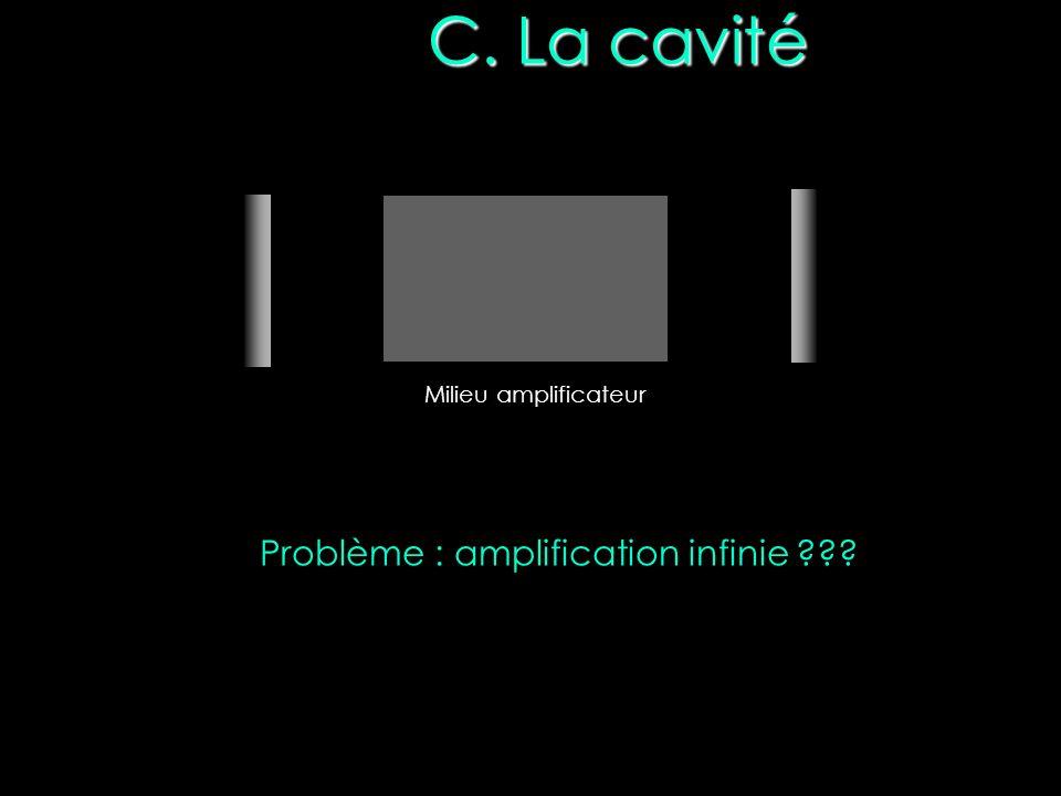 Milieu Amplificateur C.