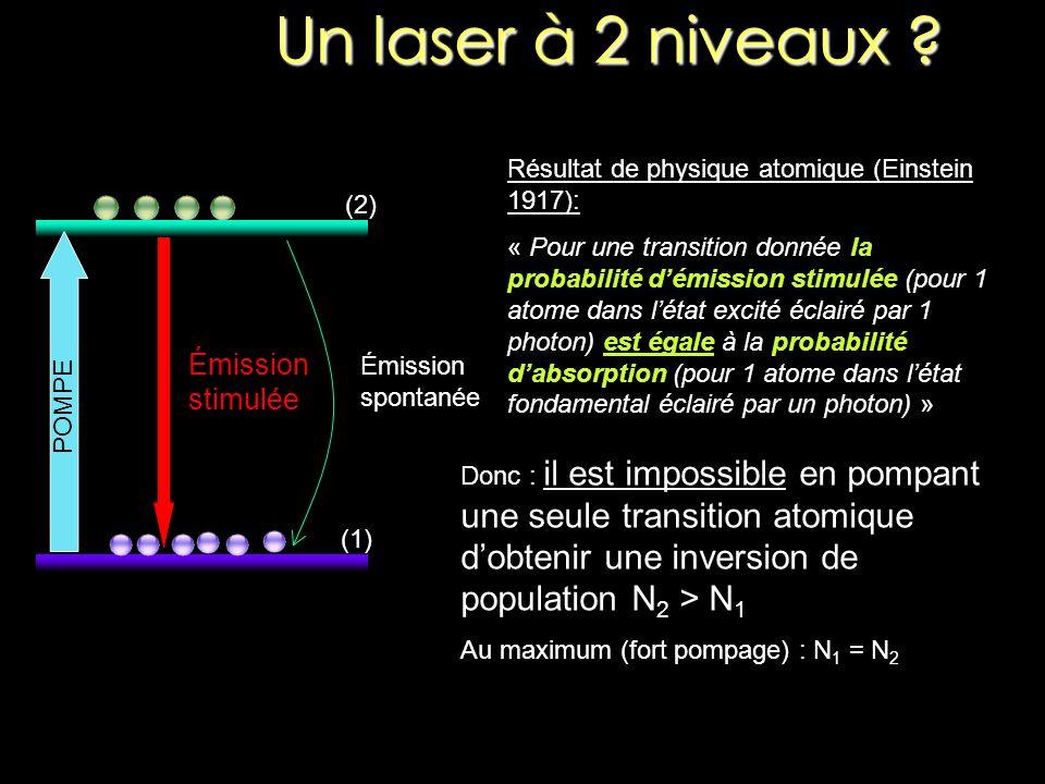 Système à 3 niveaux POMPE Effet laser Inversion de Population difficile .