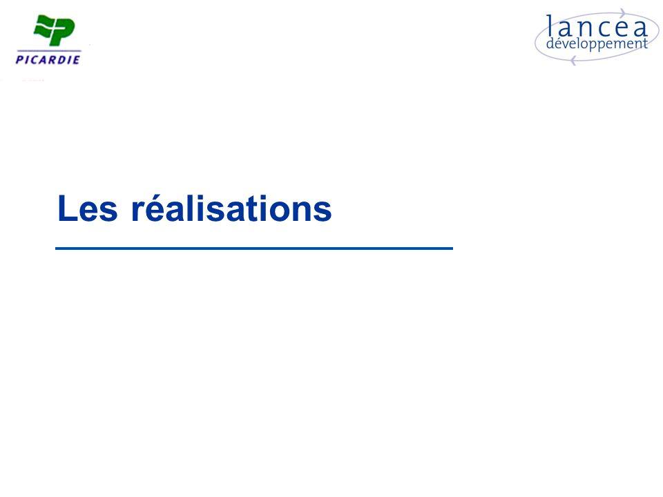 Un taux déquipement qui peut encore progresser 69% des acteurs du tourisme de Picardie déclarent posséder un site internet La diffusion des sites internet est plus importante chez les acteurs publics, chez les hôteliers et les prestataires dactivités de loisirs Les acteurs sans salariés sont beaucoup moins équipés (50%) et les acteurs ayant plus de 10 salariés, beaucoup plus équipés (95%) Certains acteurs confondent encore internet et mail 15% des URL communiquées ne fonctionnent pas ou sont « exotiques » En Midi-Pyrénées en 2003, 63% des acteurs interrogés possédaient un site internet Ce taux était de 84 % en Pays de la Loire en 2005 et de 77% à la Réunion en 2005