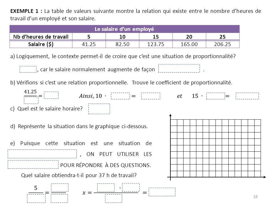 17 EXEMPLE 2 : La table de valeurs suivante montre la relation qui existe entre lâge dune personne et sa masse.