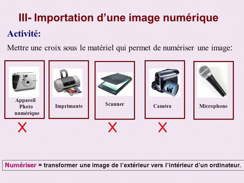 Le scanner, lappareil photo numérique ainsi que la plupart des caméras permettent de numériser des images.