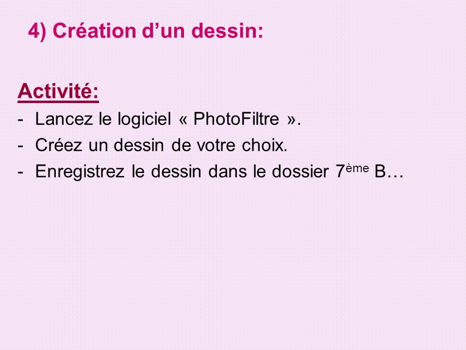 Constatation: * Pour créer un nouveau dessin : -Lancer le logiciel « PhotoFiltre ».