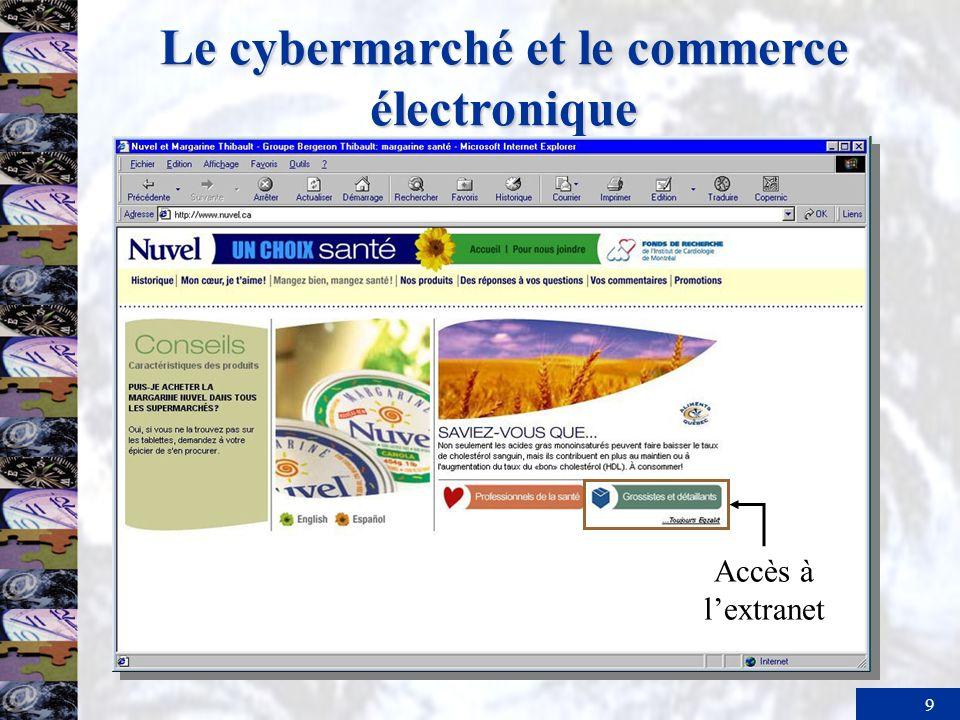 10 Le cybermarché et le commerce électronique Extranet de lentreprise Margarine Thibault