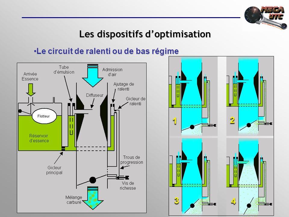 La pompe daccélérationLa pompe daccélération ou pompe de reprise ou pompe de reprise Elle intervient lors de brutale coup daccélérateur.