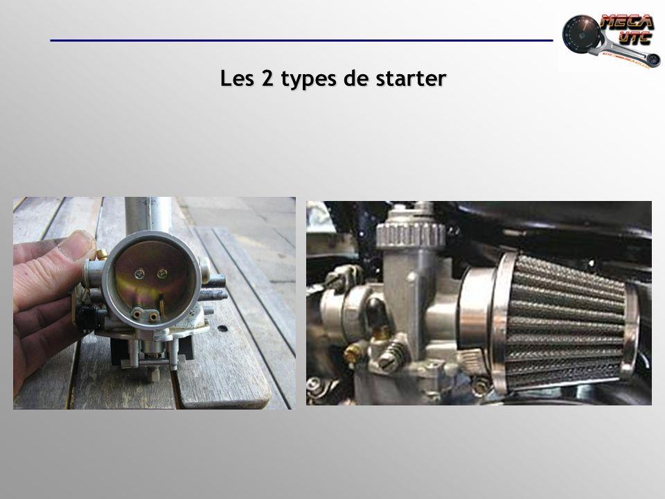Les dispositifs doptimisation Première optimisation avec un flotteur et une émulsionPremière optimisation avec un flotteur et une émulsion