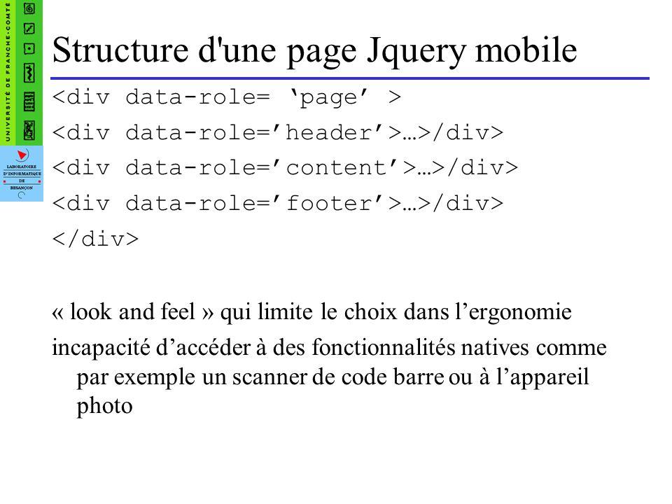 « Hello World » avec Jquery Mobile MDS PhoneGap API Demo with jQuery Mobile Test Hello World!