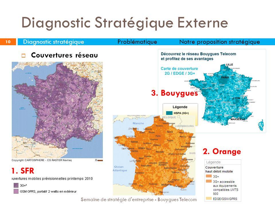 11 Qualité (couverture réseau) Prix Semaine de stratégie d entreprise - Bouygues Telecom Mapping 1/2 Diagnostic Stratégique Externe Diagnostic stratégiqueProblématiqueNotre proposition stratégique
