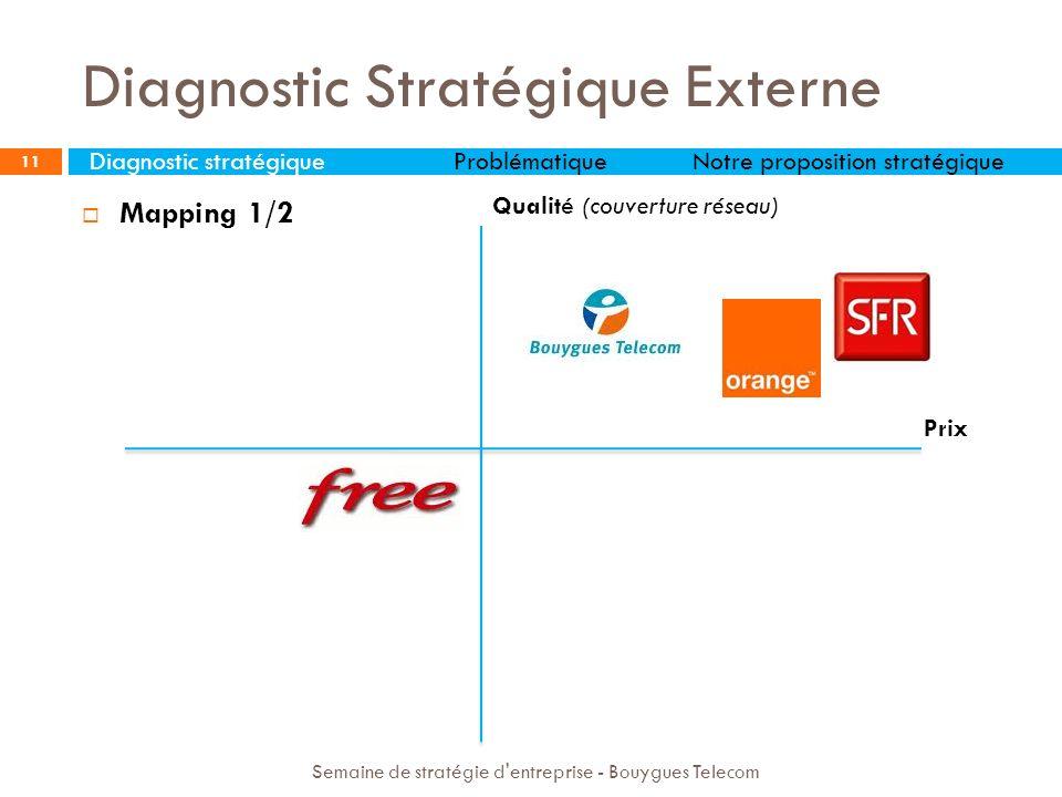 12 Service Client Gamme doffres Semaine de stratégie d entreprise - Bouygues Telecom Mapping 2/2 Diagnostic Stratégique Externe Diagnostic stratégiqueProblématiqueNotre proposition stratégique