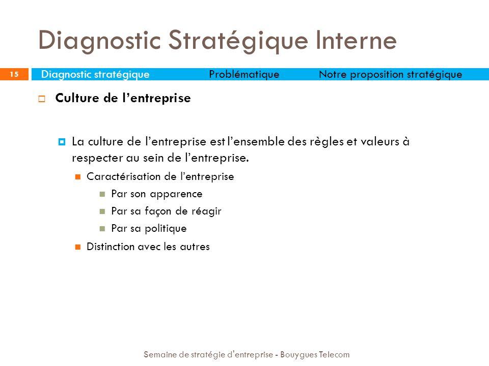 16 Culture de lentreprise Bouygues Telecom, filiale de Bouygues 3 ème entrant en 1994 (Obtention de la licence) 3 ème operateur de téléphonie mobile Français.