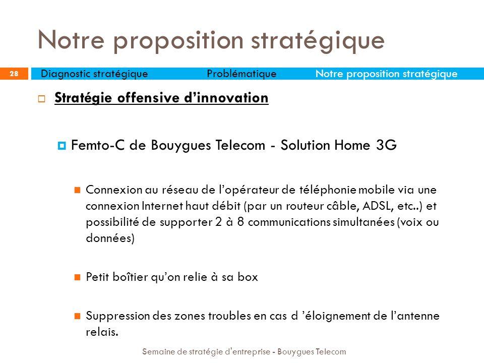 29 Notre proposition stratégique Semaine de stratégie d entreprise - Bouygues Telecom Diagnostic stratégiqueProblématiqueNotre proposition stratégique