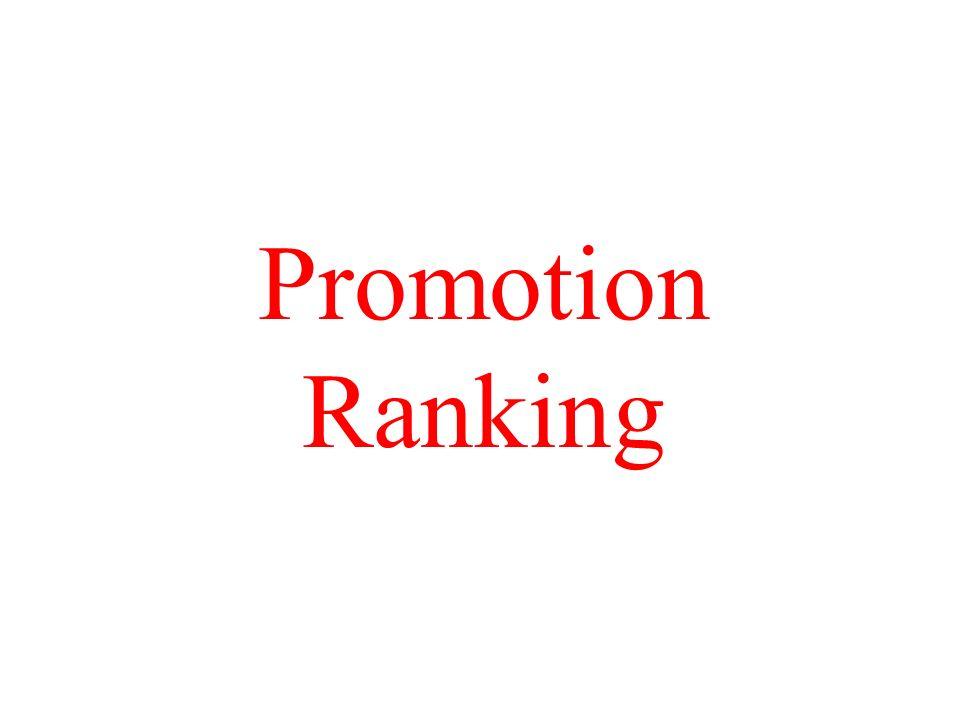 Défault des Méthodes de ranking Les pages nouvellement créées ne sont pas tout de suite référencées pas les méthodes de ranking traditionnelles.