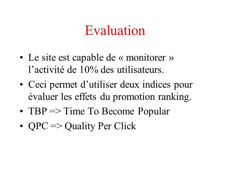 TBP Temps que met une page de bonne qualité à devenir populaire dans un moteur de recherche.