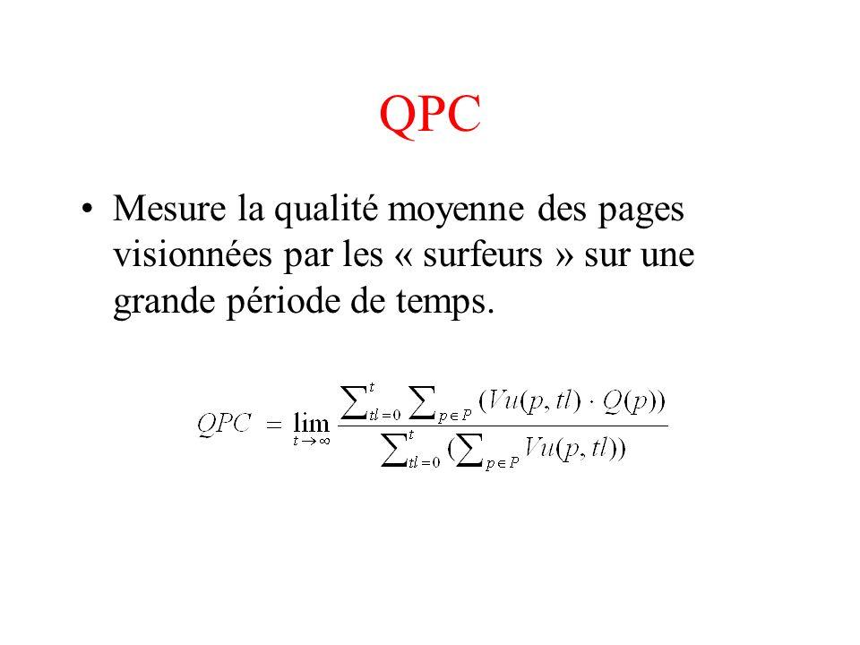 Qualité intrinsèque de la page « p » Nombre de visiteurs de la page « p » pendant sa durée de vie « tl » Somme de toute les pages du site Sur une durée infinie Normalisation QPC