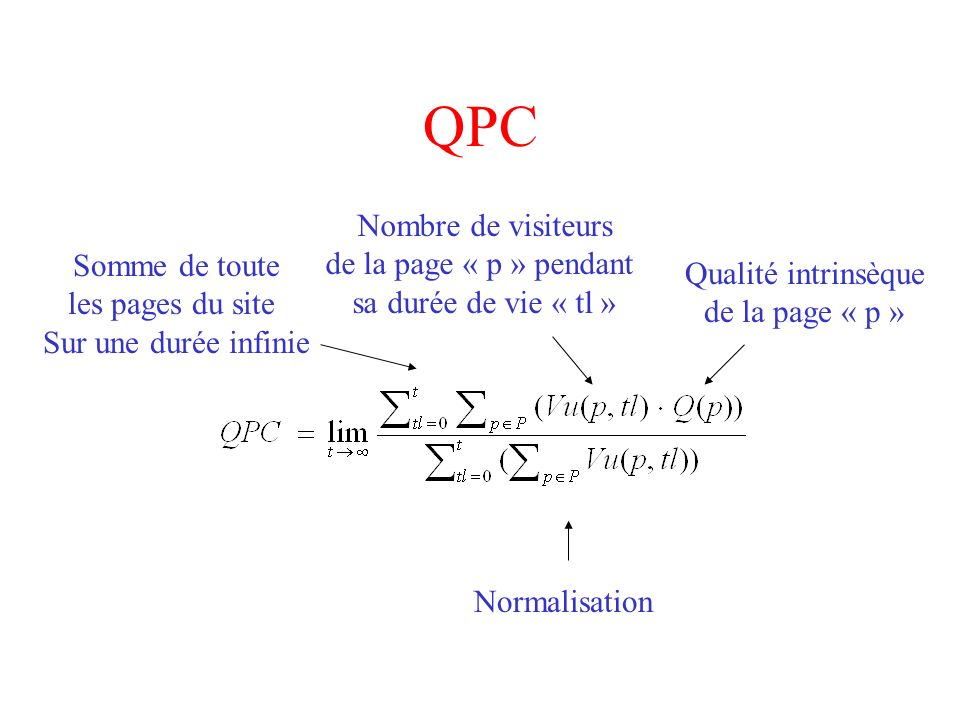 Evaluation : Constats Le but du du Promotion Ranking est de diminuer TBP et daugmenter QPC.