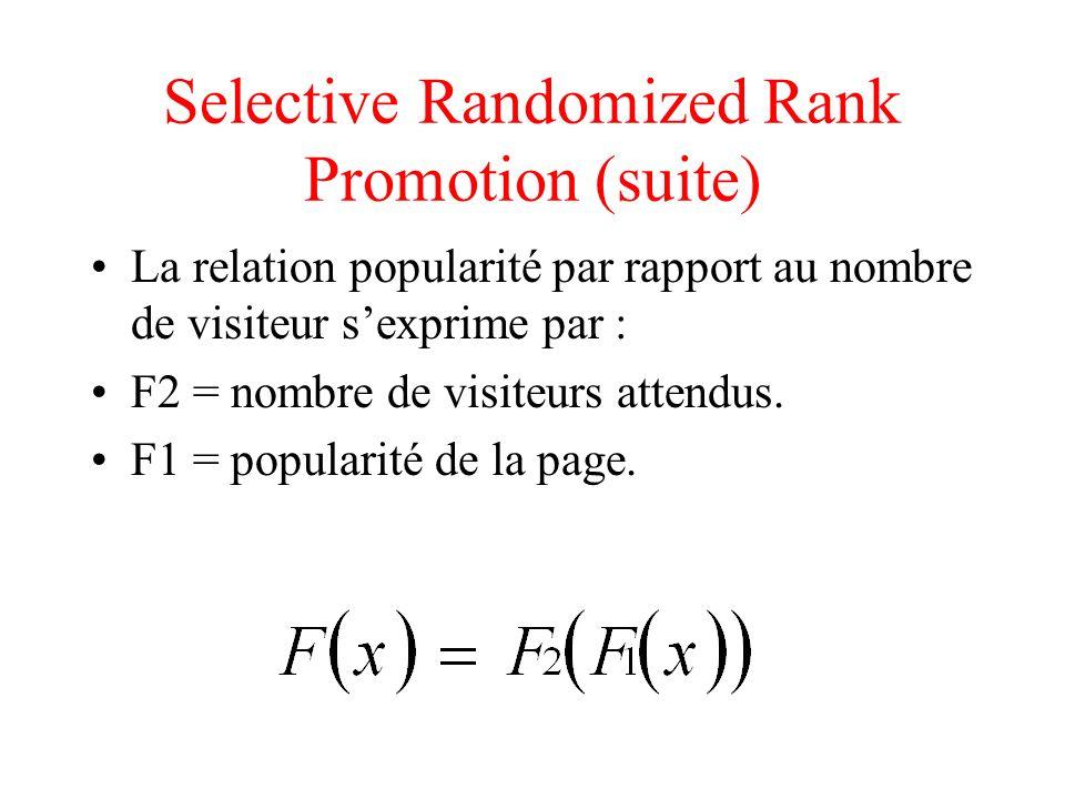 Selective Randomized Rank Promotion (suite 1) F2 est déduite empiriquement par les résultats fournis par le moteur de recherche AltaVista (loi de puissance).