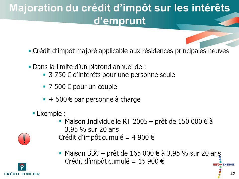 Le Crédit dimpôt développement durable 16 Liste exhaustive des travaux éligibles pour 2010 pour une construction neuve : des normes techniques très précises à respecter .