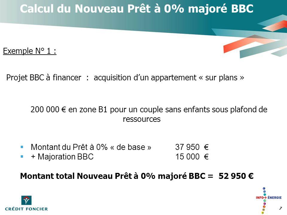 8 Calcul du Nouveau Prêt à 0% majoré BBC Exemple N° 2 : Projet BBC à financer : 150 000 en zone B2 pour un célibataire Montant du Prêt à 0% de base26 400 + Majoration BBC15 000 Montant total du Nouveau Prêt à 0% majoré BBC = 41 400