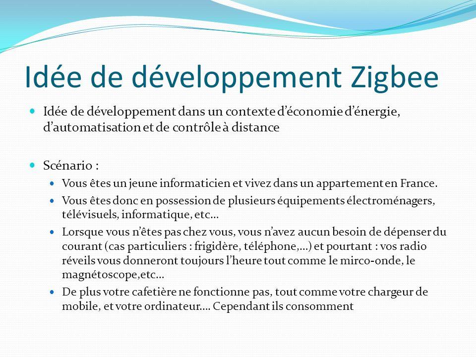 Idée de développement Zigbee Question: Comment ne pas dépenser dénergie inutilement .