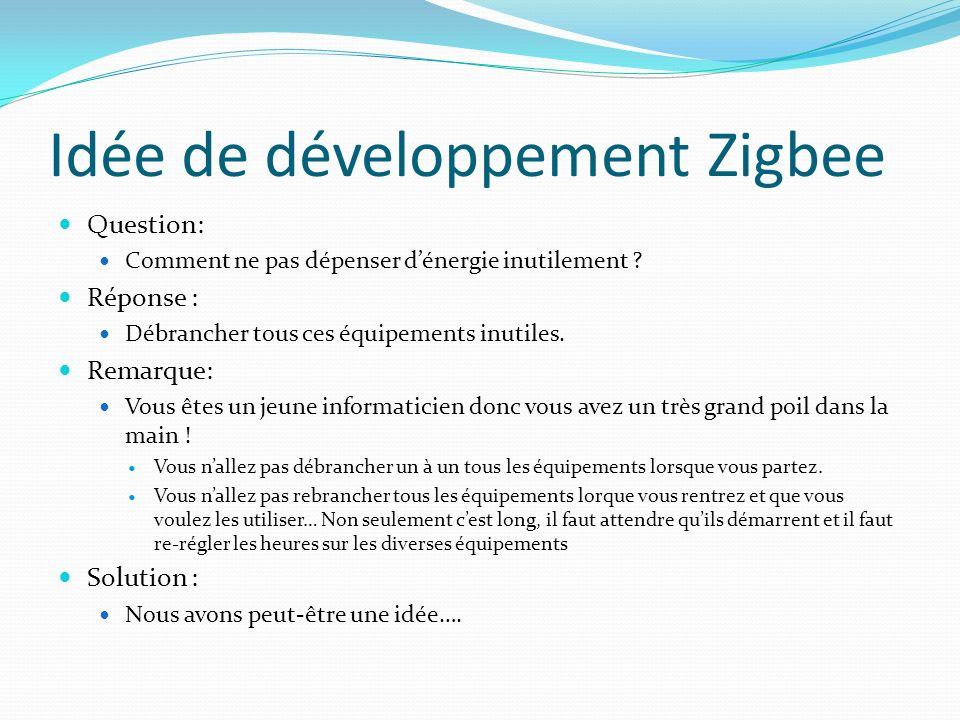 Idée de développement Zigbee La technologie Zigbee va répondre à votre solution : Vous partez Schéma simplifié dun appartement.