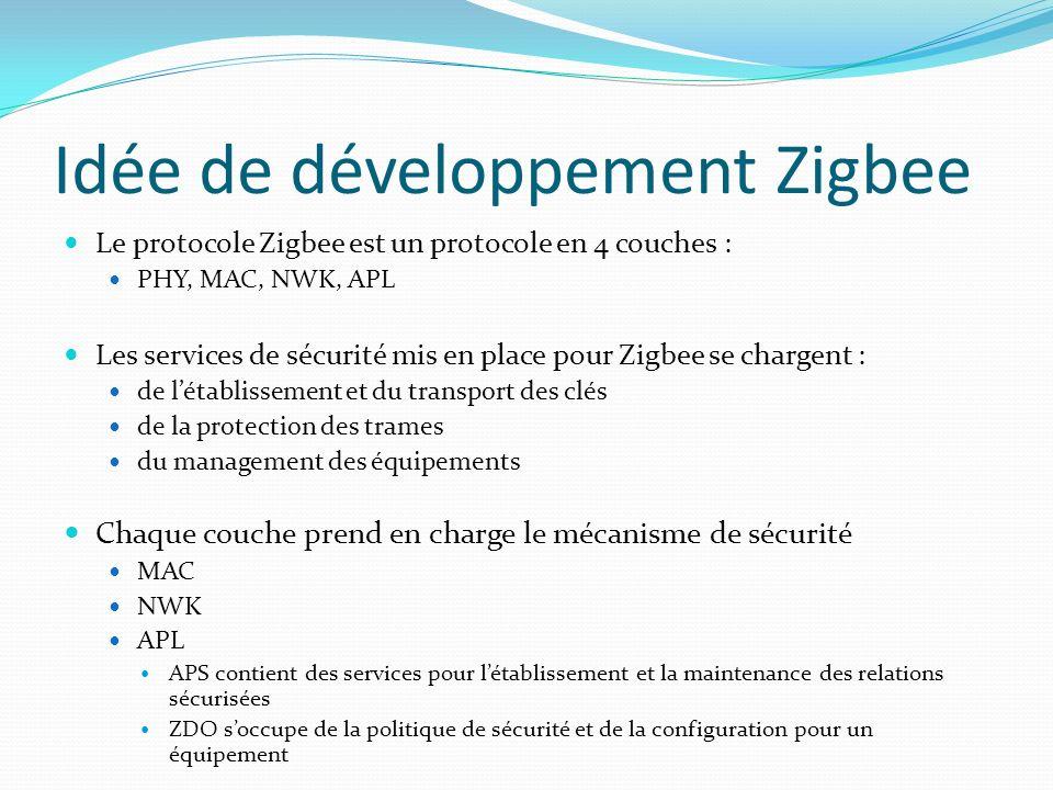 Idée de développement Zigbee La mise en place de service de sécurité est présente dans la stack Zigbee Protocole 802.15.4 sécurisé
