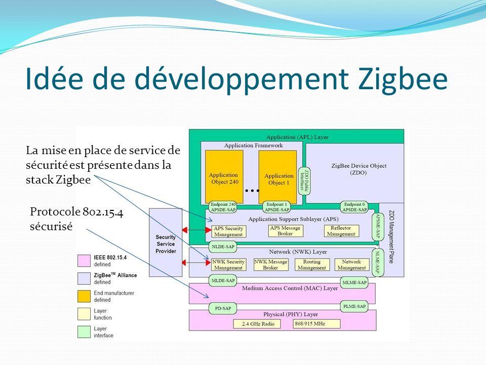Idée de développement Zigbee Pourquoi de la sécurité .