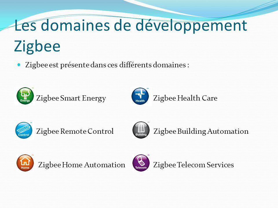Les domaines de développement Zigbee Le but est de gérer entièrement de façon simple, écologique et pratique les différents équipements.