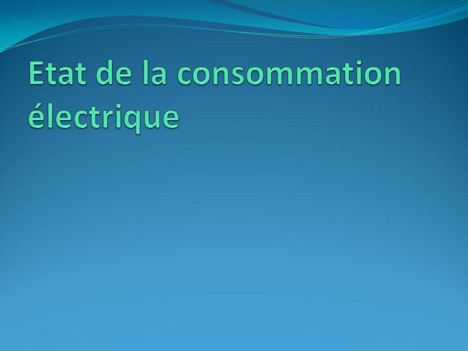 Etat de la consommation électrique Daprès le rapport du ministère de lEcologie, de lEnergie, du Développement Durable et de lAménagement du Territoire : TIC et Développement durable (décembre 2008)