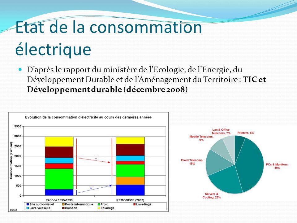 Etat de la consommation électrique « Il convient de souligner la consommation de plus en plus significative des systèmes de veille dans la consommation totale : 200 à 500 kWh/an/ménage soit environ 5 à 10 TWh, soit encore 10% de la consommation d électricité spécifique et l équivalent d une à deux tranches nucléaires.