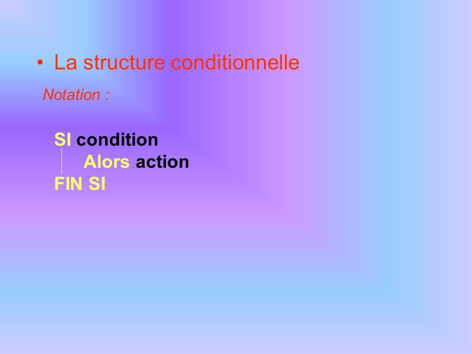Exemple : Algo : prix_du_pain Variables Nom : chaîne de caractères Nb : Entier Prx, Mtt, Rem: Réel Constantes Tx1 = 0,1 Début *calcul d une remise client* Afficher Prix ? Saisir Prx Afficher Nombre ? Saisir Nb Mtt Prx * Nb Si Mtt > 1000 Alors Rem Mtt * Tx1 Fin si Afficher Montant de la remise : , Rem Fin