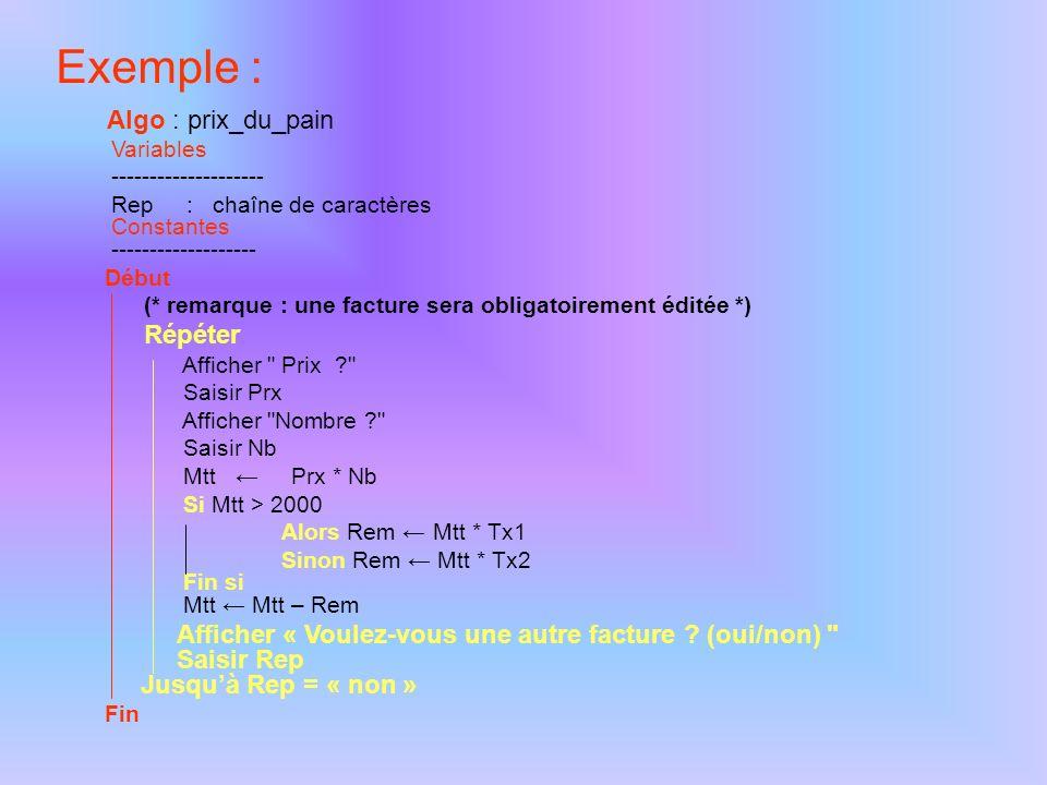 La structure Pour … allant de … à … faire Fin Pour Permet de répéter un nombre déterminé de fois une (ou plusieurs) action(s).