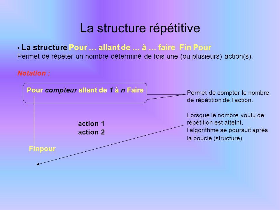 Exemple : Algo : prix_du_pain Variables -------------------- Compteur : entier Nbfact : entier Constantes ------------------- Début Afficher « Combien de factures voulez-vous .