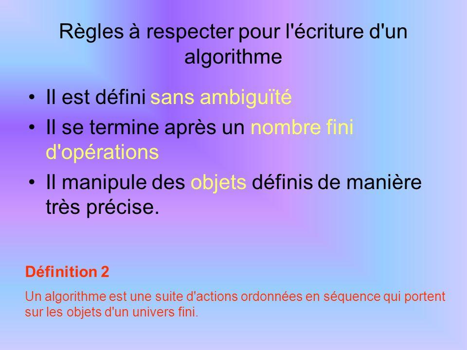 Règles de mise en forme dun algorithme Nom de lalgorithme Début *commentaires* Instruction 1 *commentaires* Instruction 2 Fin