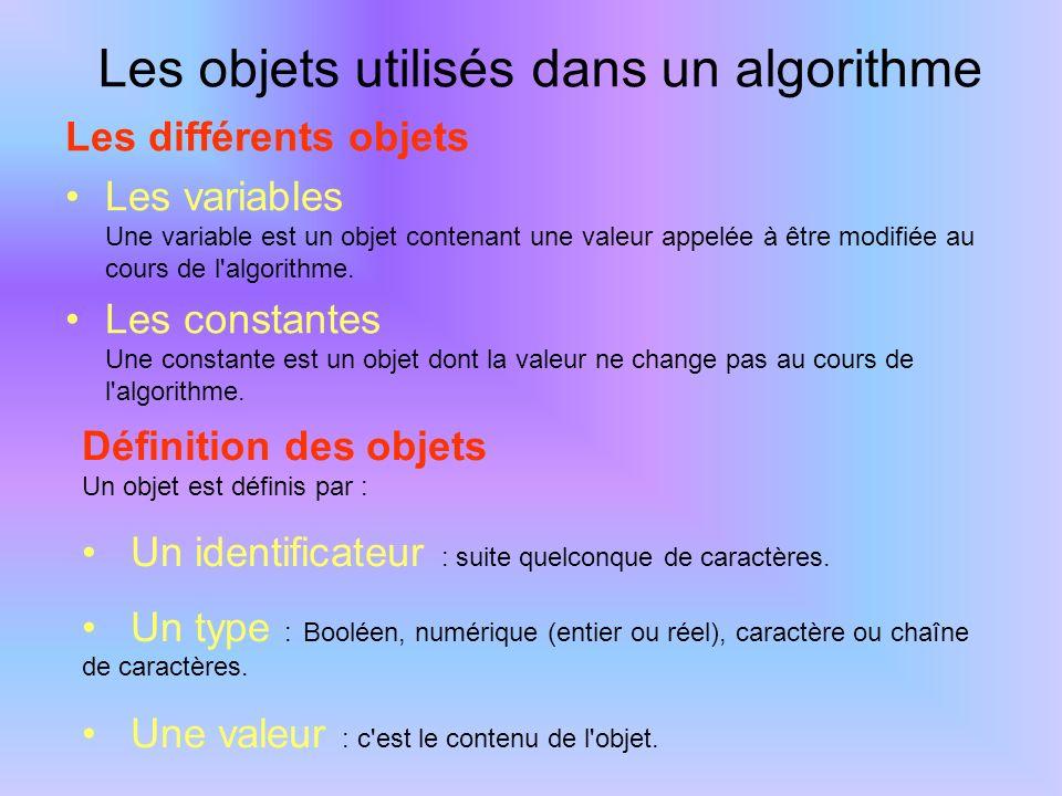 Règles de mise en forme dun algorithme Nom de lalgorithme Déclaration des variables et constantes Début *commentaires* Instructions1 Instructions 2 Fin