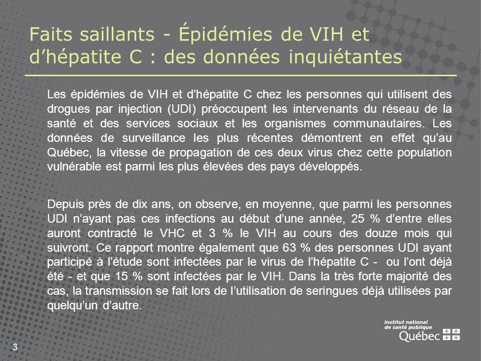 Faits saillants – Prévenir par le dépistage et le suivi médical Les épidémies de VIH et de VHC chez les personnes UDI sont encore loin dêtre bien contrôlées, dautant plus quenviron 25 % des personnes infectées ignorent quelles le sont.