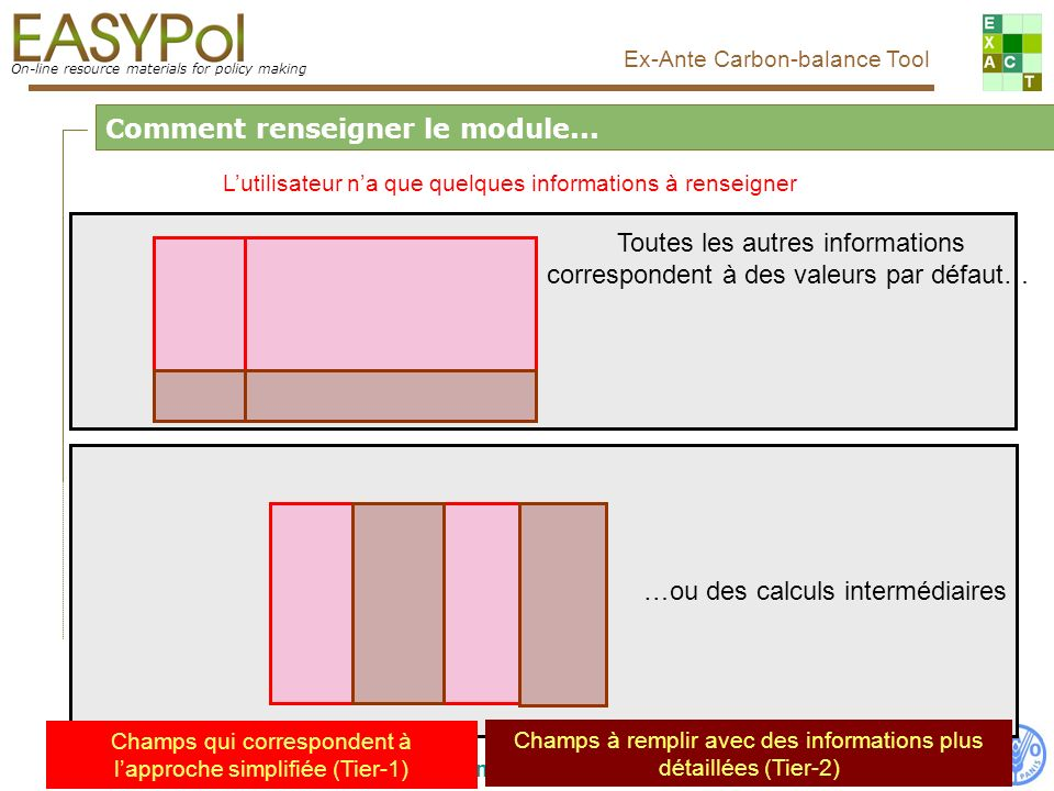 On-line resource materials for policy making Ex-Ante Carbon-balance Tool Food and Agriculture Organization of the United Nations, FAO Explications pas à pas...