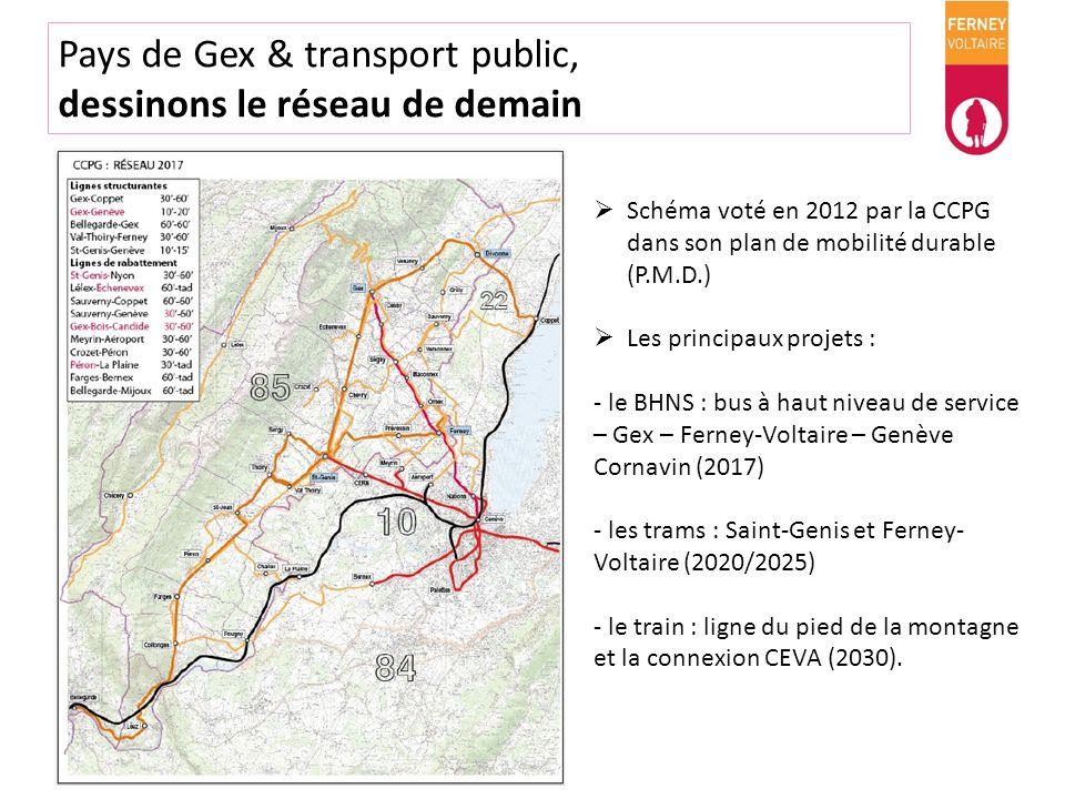 Pays de Gex & transport public, dessinons le réseau de demain Transport scolaire : reporter une partie du trafic sur le transport régulier.