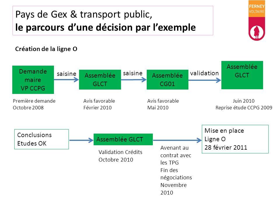 Pays de Gex & transport public, la tarification sur le réseau Unireso regroupe les 7 opérateurs de transport public du canton de Genève et de France voisine, dont : - Chemins de fer fédéraux (CFF), - Transports publics genevois (TPG), - Mouettes genevoises (SMGN), - Transports annemassiens collectifs (TAC), - Transports publics de la région nyonnaise (TPN ).