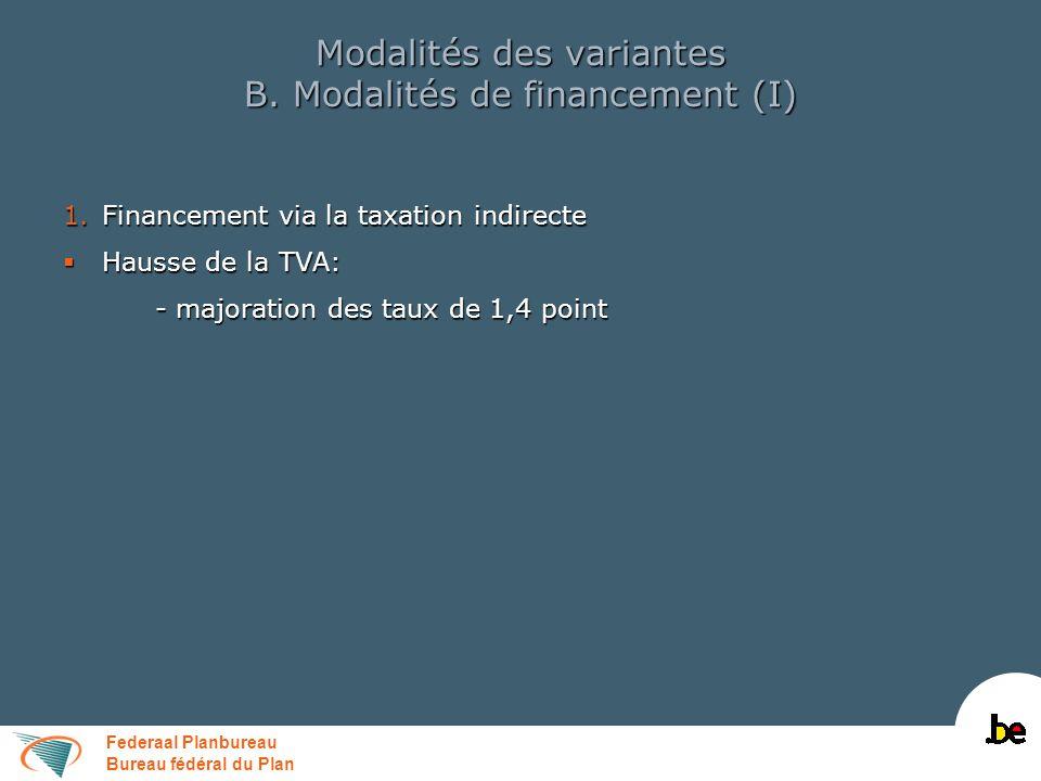 Federaal Planbureau Bureau fédéral du Plan Modalités des variantes B.