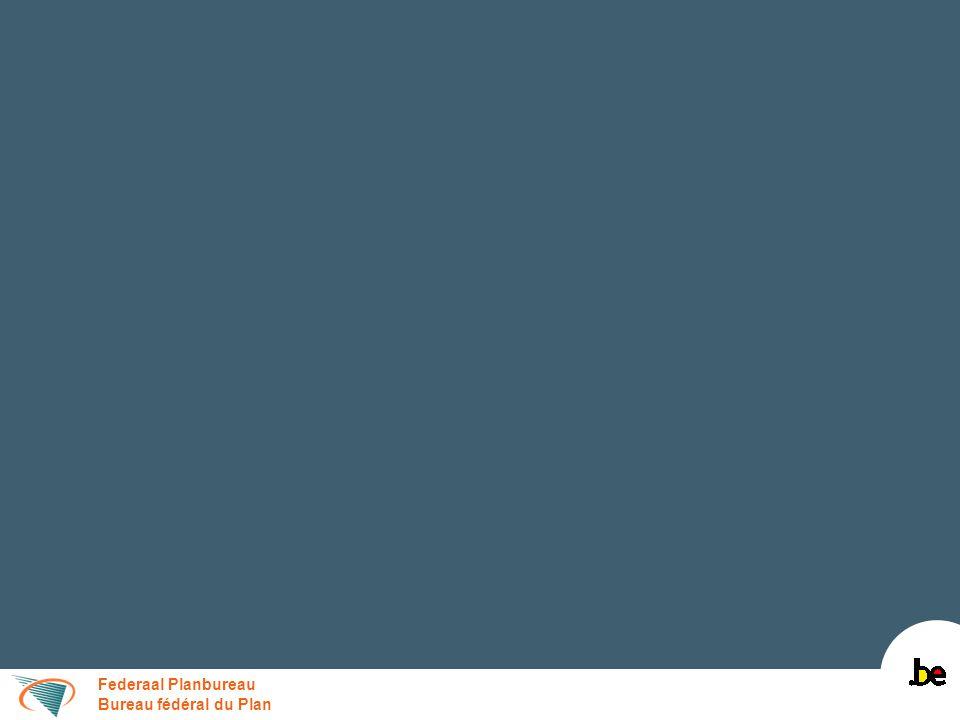 Federaal Planbureau Bureau fédéral du Plan Réduction de cotisations sociales dans le scénario salaires bruts réels inchangés Emploi sectoriel en t+7 (différences en milliers par rapport à la simulation de base) CSE (général) CSE (ciblé) Cot.personnelles CSE (général) CSE (ciblé) Cot.personnelles Energie 0,07 0,05 0,02 Biens intermédiaires 1,56 1,70 0,00 Biens déquipement 0,73 0,75 0,02 Biens de consommation 1,42 2,99 0,07 Construction 1,48 1,12 0,53 Transports et communication 1,64 3,48 0,32 Autres services marchands17,1350,18 3,18