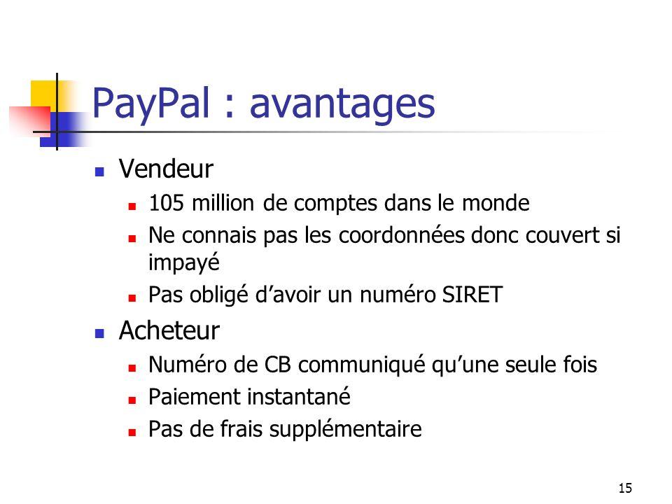 PayPal : inconvénients Vendeur Frais de transaction pour faire un virement du compte PayPal vers son compte bancaire Commission sur les transactions Acheteur Nest pas disponible sur tous les sites 16