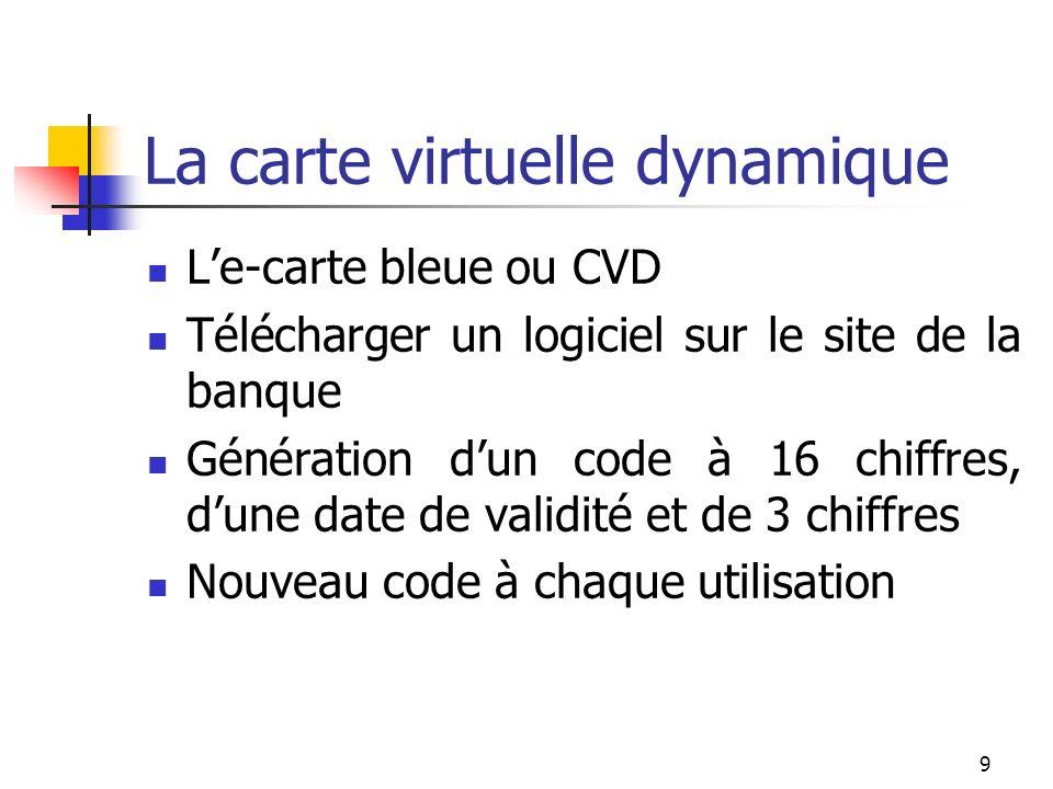 CVD : avantages Vendeur Meilleure sécurité car possibilité didentifier lutilisateur Acheteur Numéro de CB reste secret Accepté sur tous les sites Génération dun code à usage unique 10