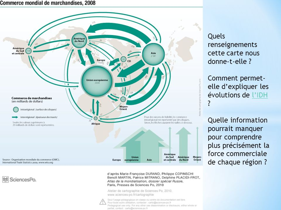 C- Conséquence : un monde polycentrique et polarisé Quelles conséquences de la mondialisation sur les territoires ?