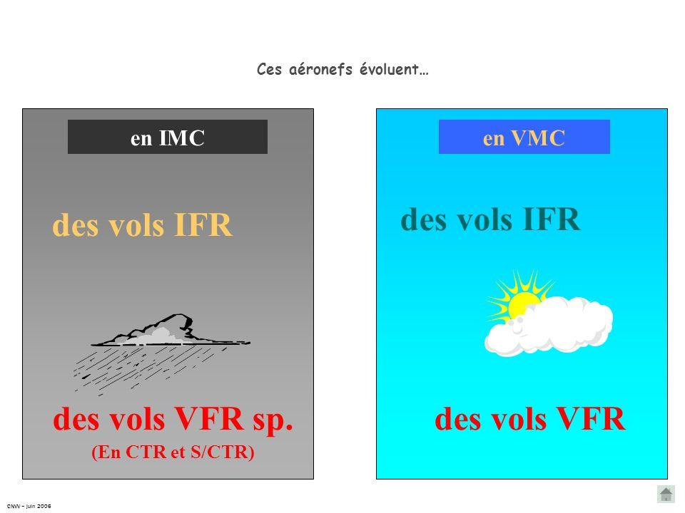 en IMCen VMC des vols IFR des vols VFR sp.