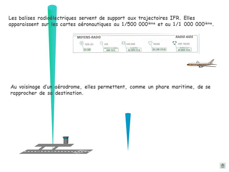 Les balises radioélectriques servent de support aux trajectoires IFR.