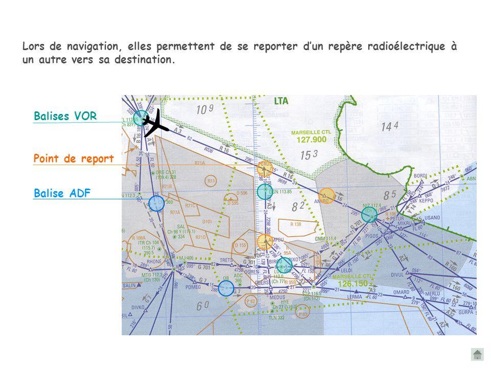 Lors de navigation, elles permettent de se reporter dun repère radioélectrique à un autre vers sa destination.