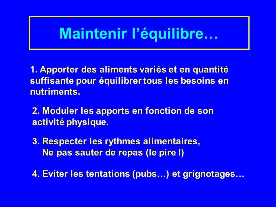 Maintenir léquilibre… Aide en ligne : www:mangerbouger.fr MADAM : Machine A Décoder les Aliments Mystérieux.