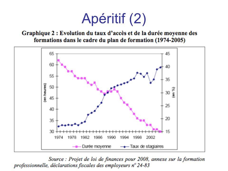 Apéritif (3)