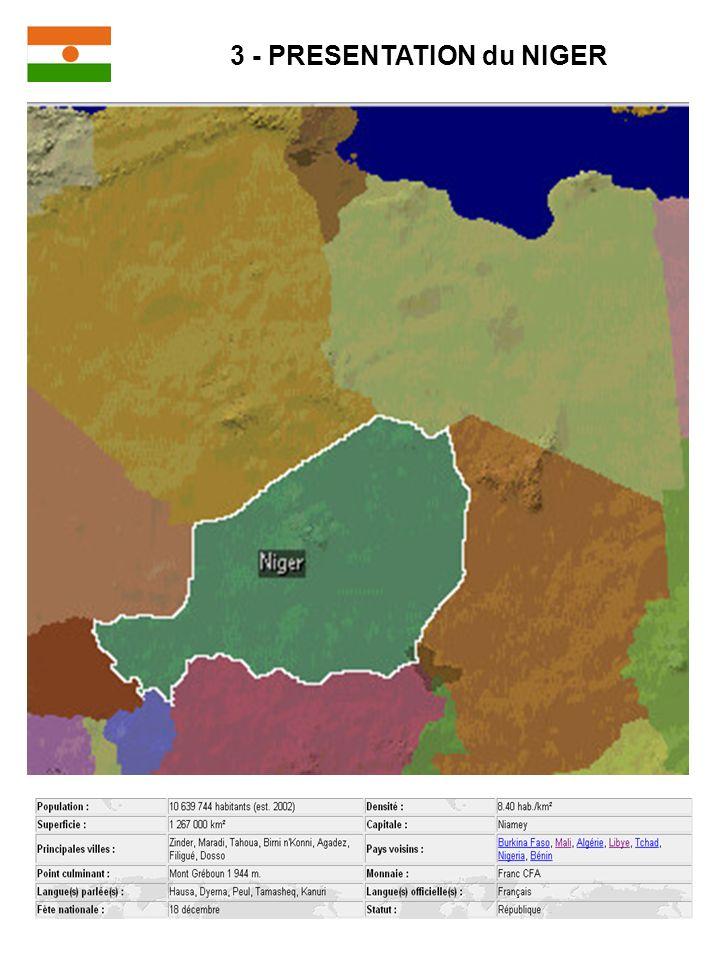 Peuls sédentarisés Le Niger est un des pays les plus pauvres de la planète.